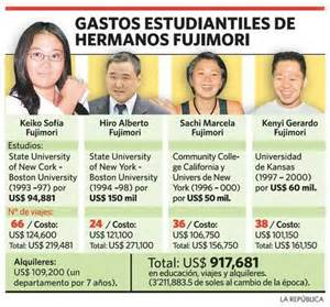 The average Peruano earns $3 a day and paid education fees for the Fujimori children to attend schools in the USA, was it ethical? (El Comercio)