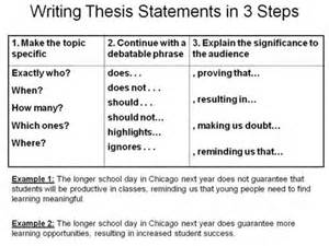 need help writing a thesis  custom essay eu thesis statement