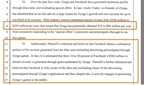 <i>Original complaint over Scammy Zynga noting Facebook</i>