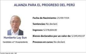 Humberto Lay Sun